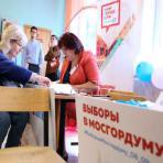 Молодые россияне теряют терпение